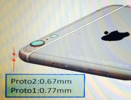 iphone6-iSight-camera