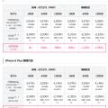 Softbank iPhone 6価格